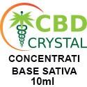 Sativa Extract